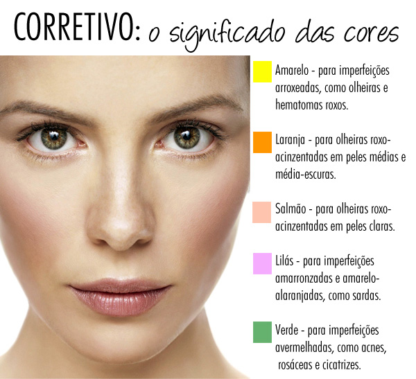 corretivos1